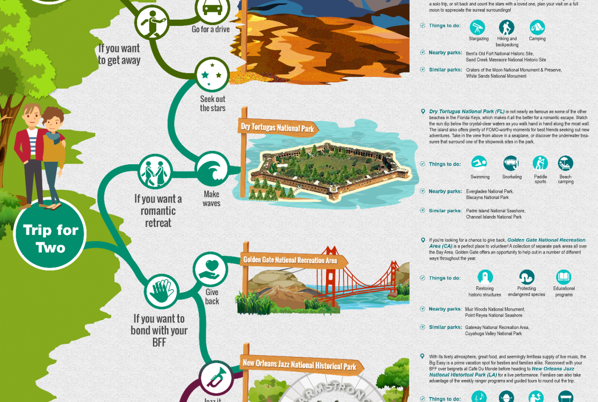 Follow the Path Infographic