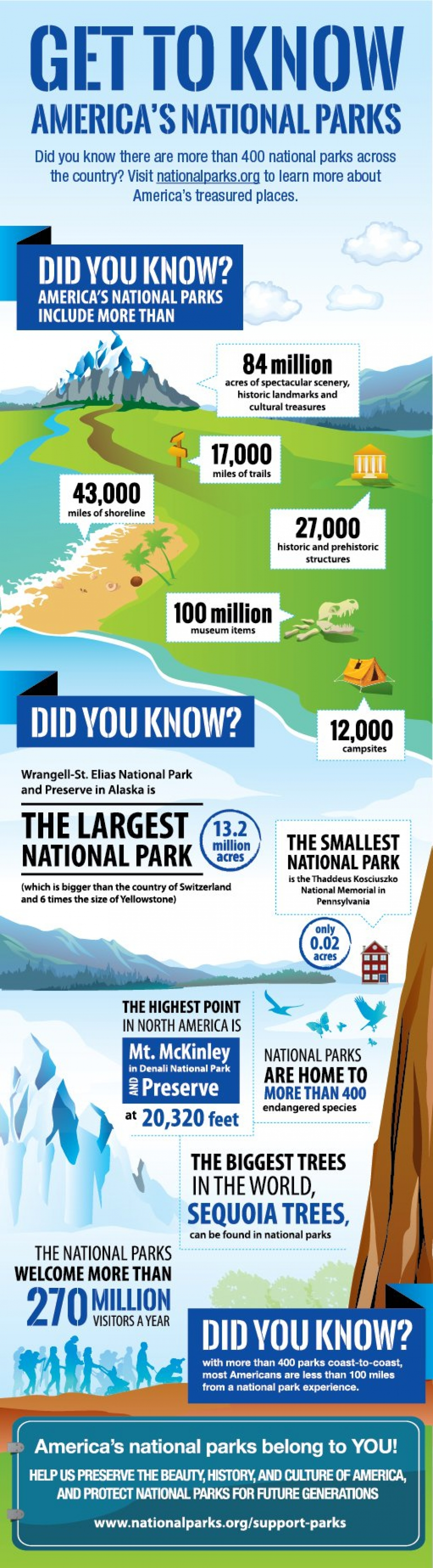 National Park Foundation infographic