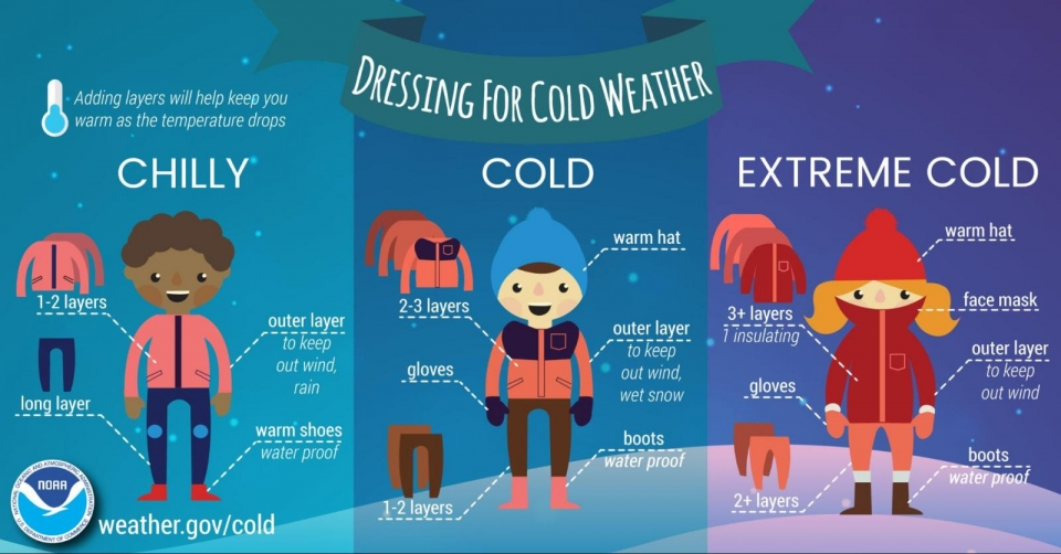 infographic of how to properly dress for the cold weather