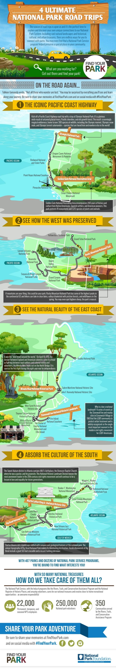 4 Ultimate National Park Road Trips Infographic