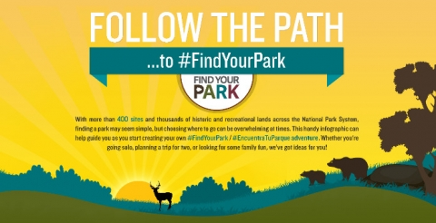 "National Park Foundation, orange ""Find Your Park"" Infographic"